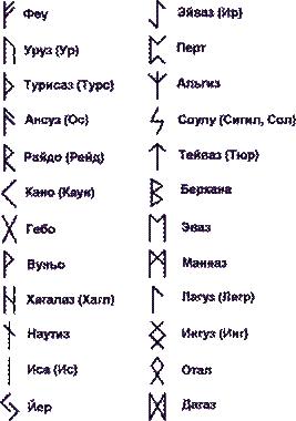 abeceda datiranje k internetsko povezivanje dogovorenih brakova